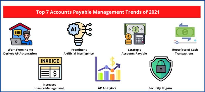 ap-management-trends
